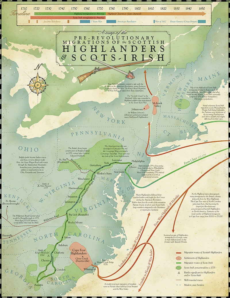 Immigration of Highlanders and Scots-Irish