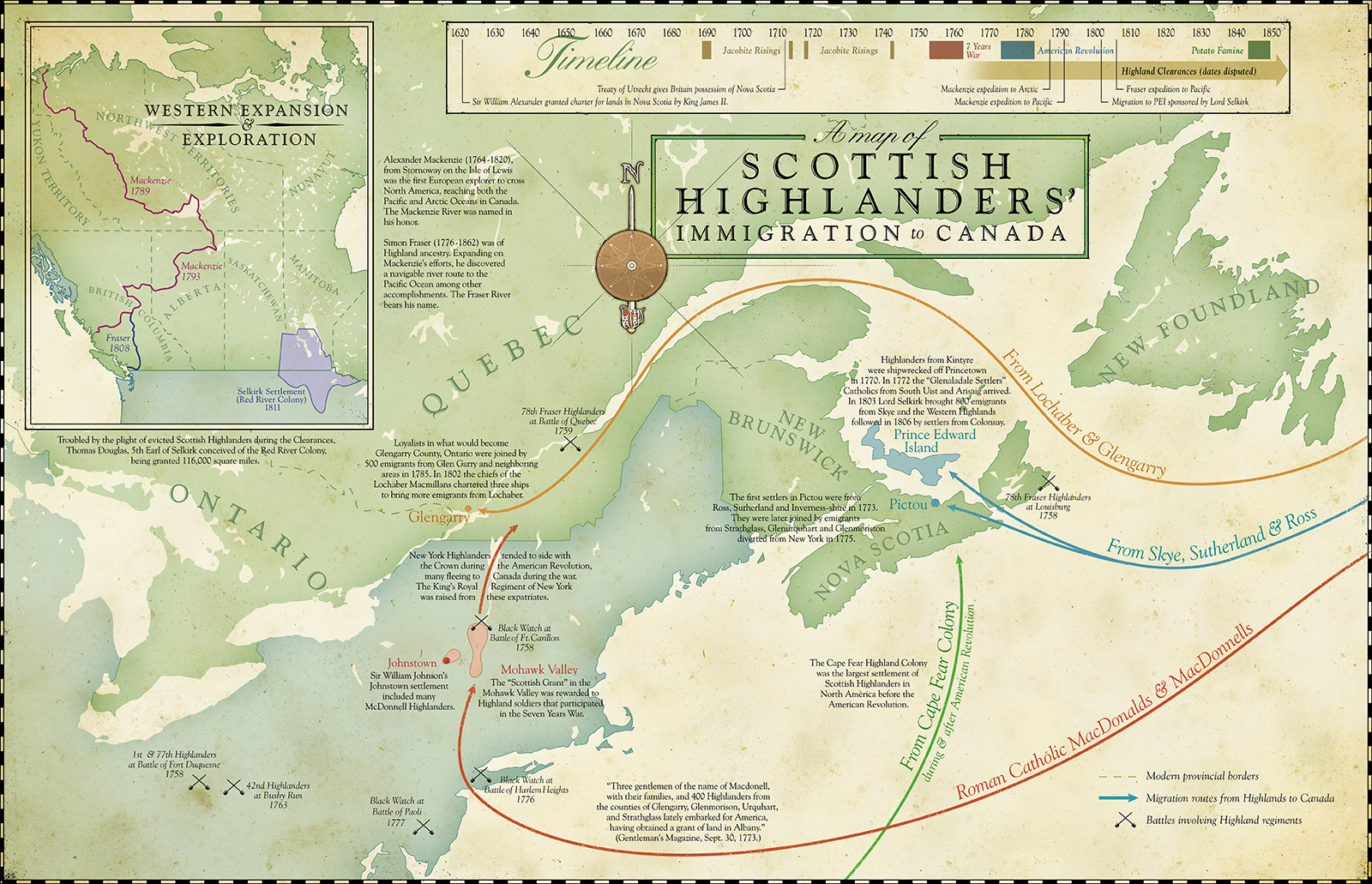 Immigration routes of the Scottish Highlanders